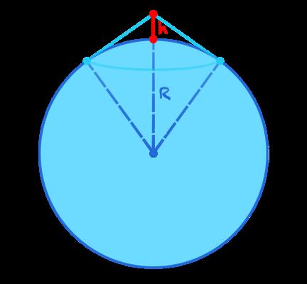 Orizzonte - schema angoli